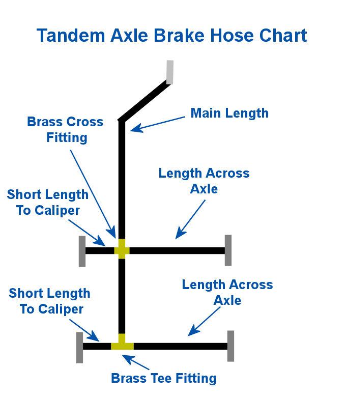 Boat trailer hydraulic brake kit vw